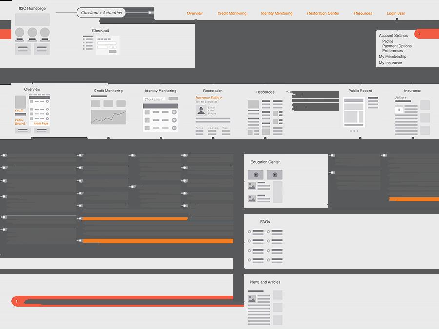 IDS_sitemap